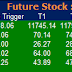 Most active future and option calls ( Pre Market Tips ) for 1 April 2016