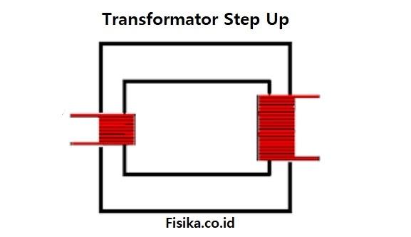 transformator step up