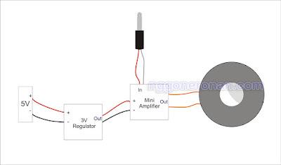 Memperbaiki Speaker Portable yang Rusak - NggoneRonan