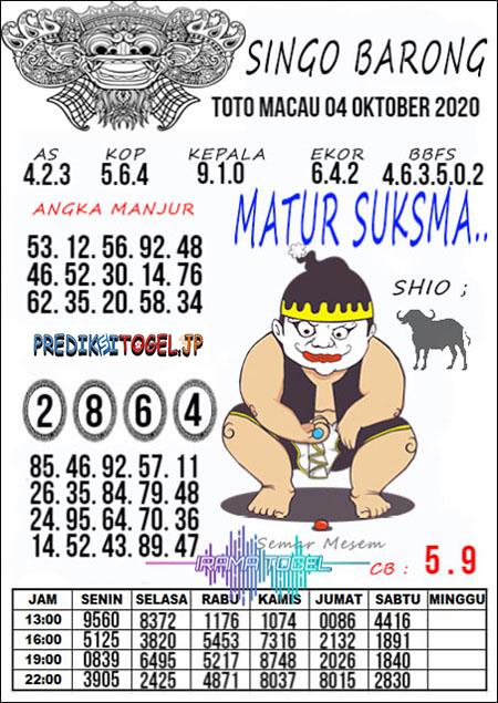 Prediksi Singo Barong Toto Macau Minggu 04 Oktober 2020