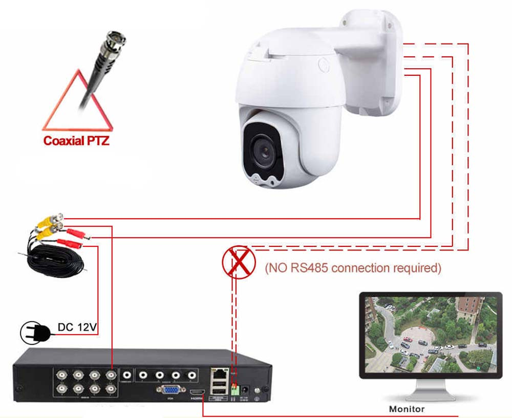 how to connect ptz camera to dvr
