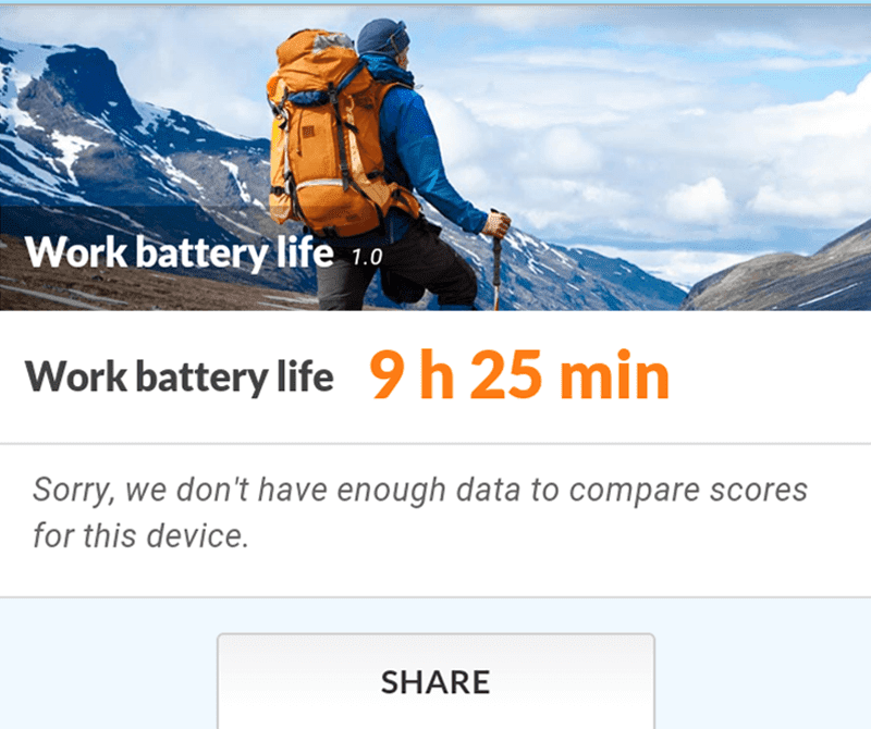 Great battery benchmark results