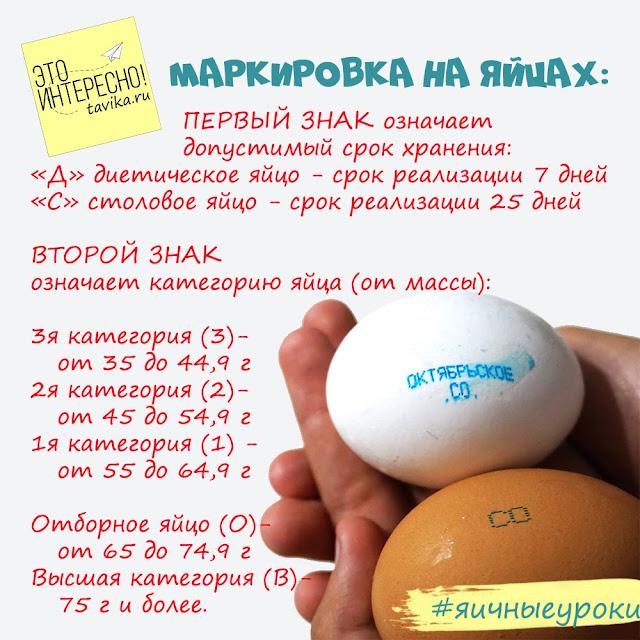 что значат буквы на яйцах