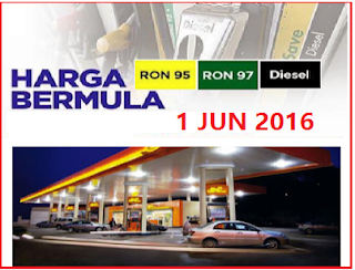 Harga Minyak Petrol Jun 2016