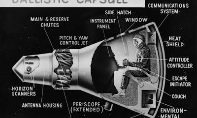 El que els astronautes van aprendre primer per viure a l'espai
