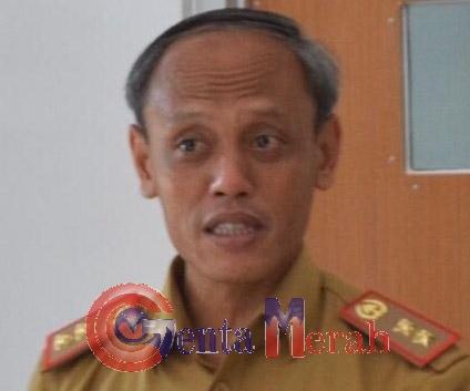 Anang Risgiyanto