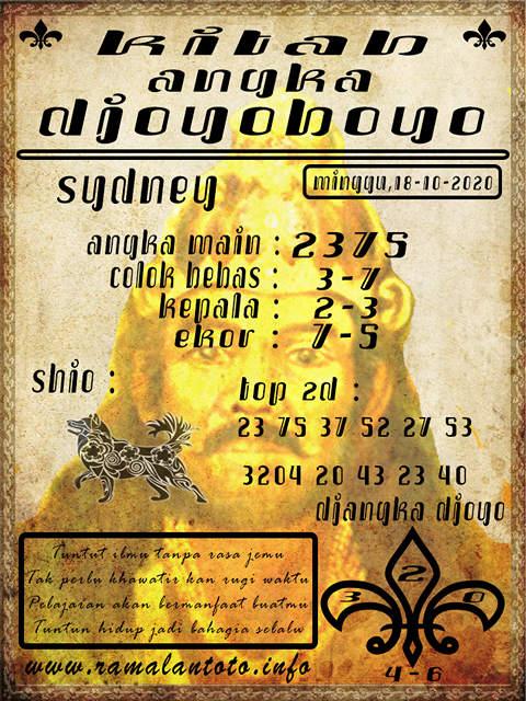 Kode syair Sydney Minggu 18 Oktober 2020 200