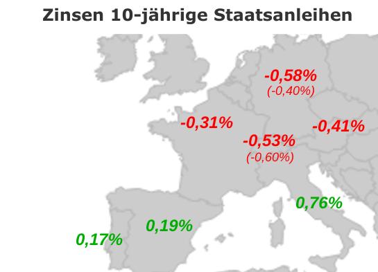 Zinsen auf 10-jährige Staatsanleihen ausgewählter Euroländer und der Schweiz per Geokarte dargestellt