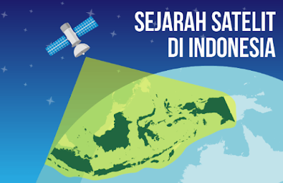 8 Satelit yang Pernah Diluncurkan Indonesia