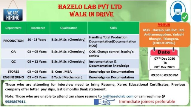 Hazelo Labs | Walk-in for Production/QC/QA/Warehouse/Engg on 7 & 8th Dec 2020