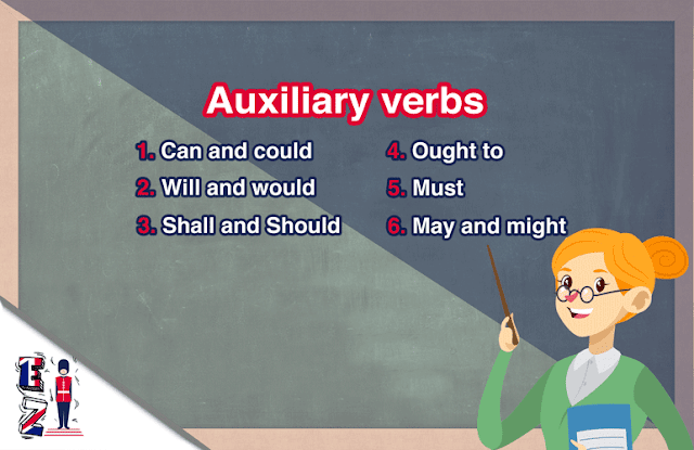 This lesson teach you the definition of Auxiliary verbs explained by examples and exercises
