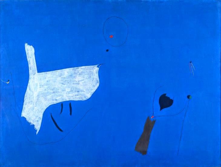 Pintura - Miró, Joan e suas principais pinturas