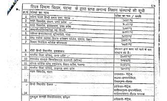 Education Department Bihar provided Invalid Institution/university/college List