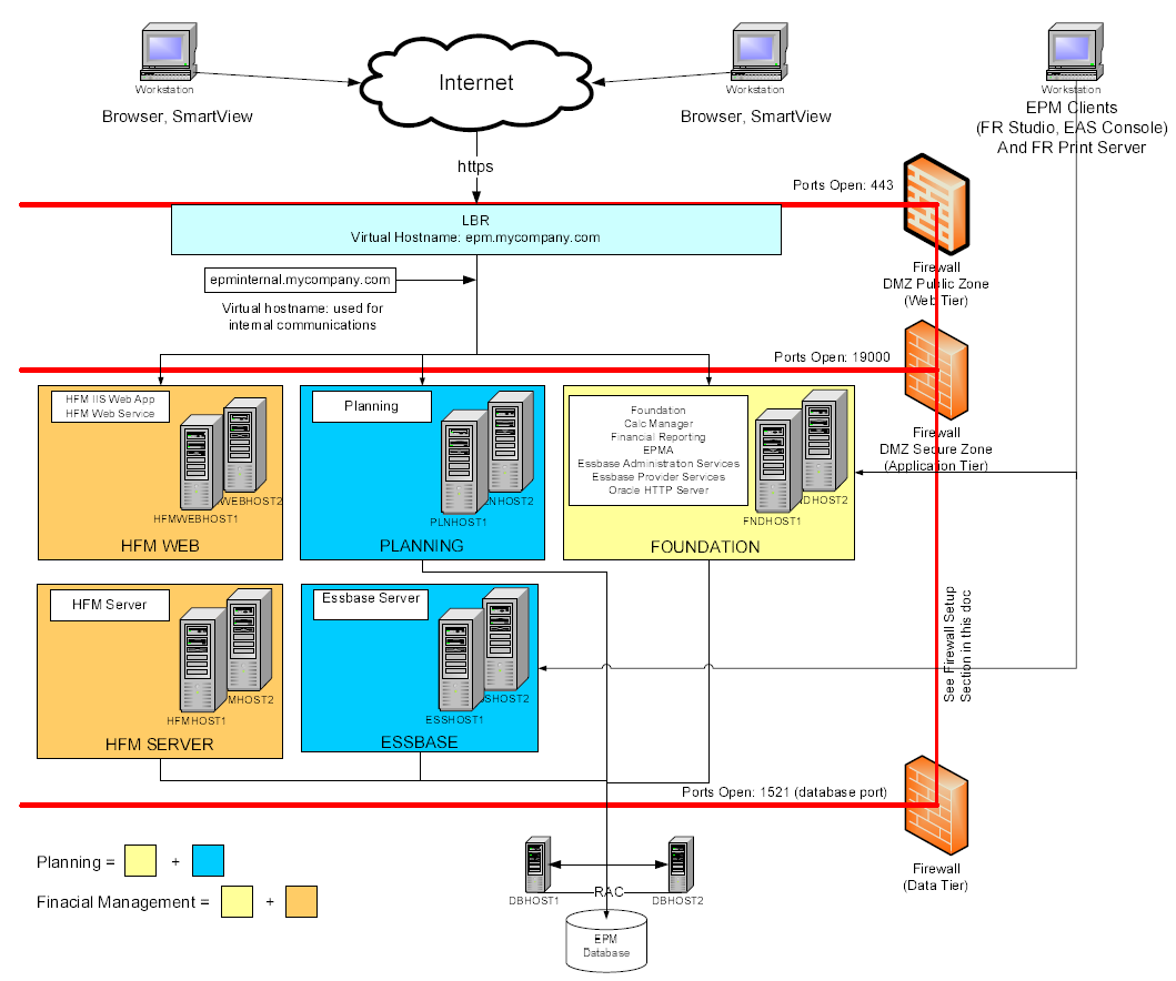 Oracle Database 11g Architecture Diagram With Explanation Typical Sailboat Wiring The Finnish Hyperion Guy January 2012