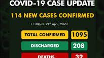 Nigeria records new cases
