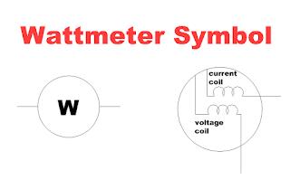 Wattmeter Symbol