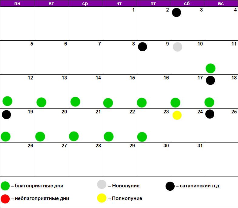 Маски по лунному календарю июль 2021