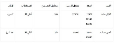قناة العراق الرياضية