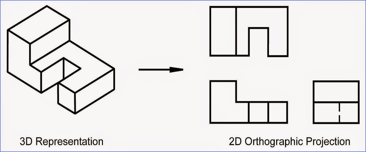 Drafting Teacher blog: Orthographic Projection