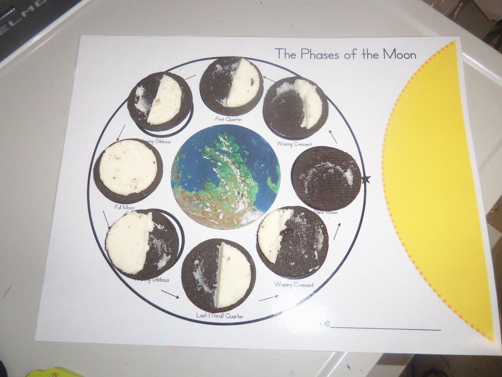 Mrs Wood S Kindergarten Class Moon Phases