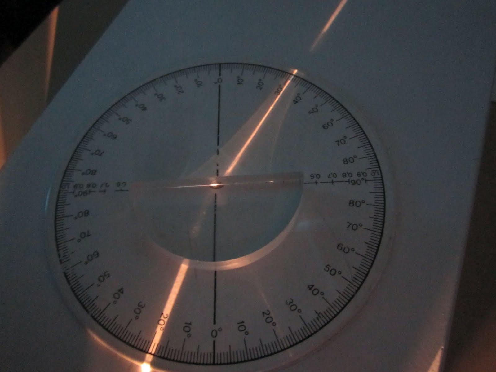 Valon Taittuminen Prismassa