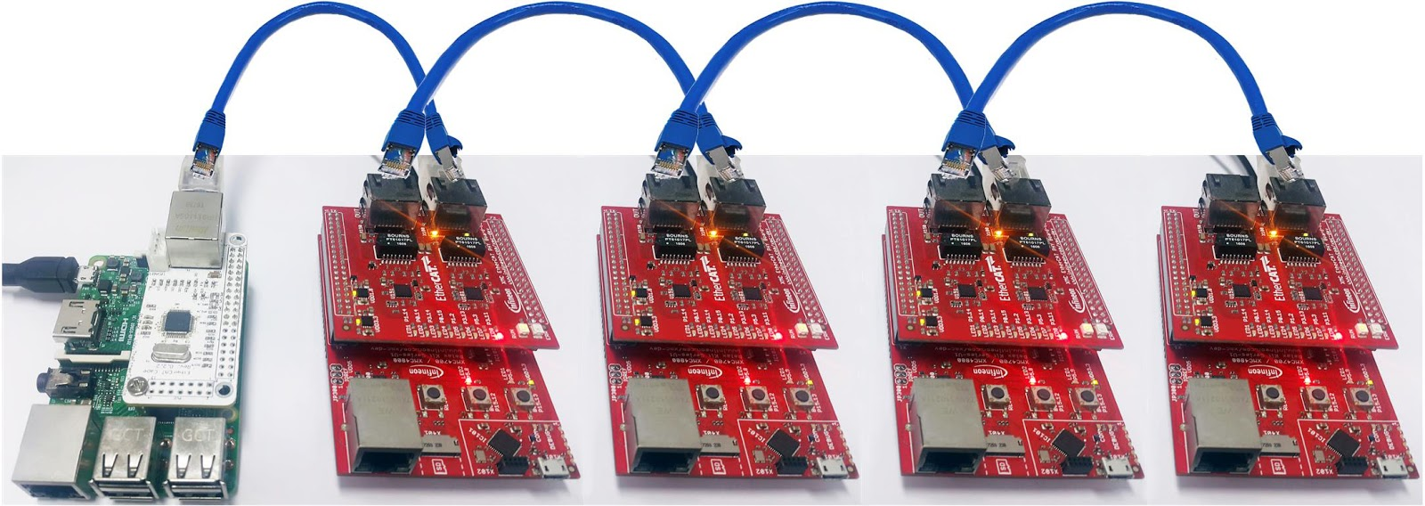 Distributed Clock on Raspberry Pi EtherCAT Master | Simple Robot