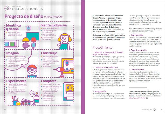 Escuelas creativas, proyecto de diseño design thinking