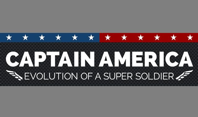 Captain America: Evolution of a Super Soldier
