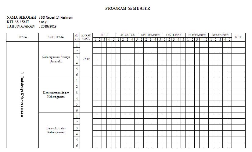 Program Semester Promes Kelas 4 Sd Mi Lengkap Antapedia Com