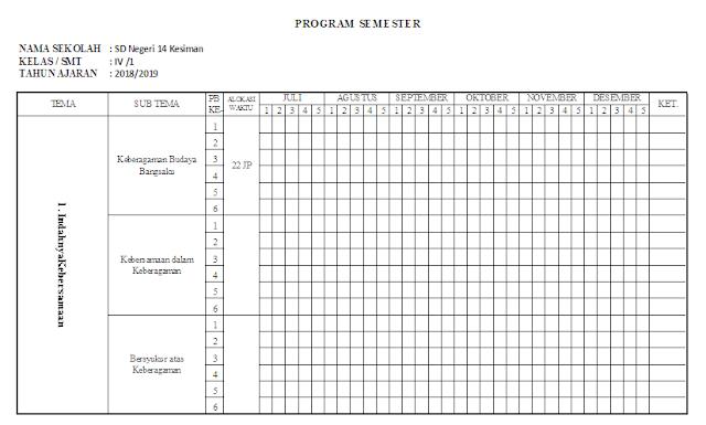 Program Semester (Promes) Kelas 4 SD/MI Lengkap
