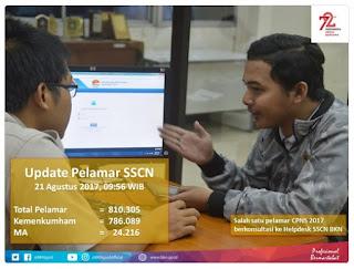pendaftaran cpns 2017