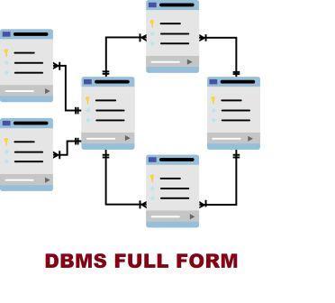 DBMS का  Full Form और DBMS  क्या होता है? इसके  फायदे