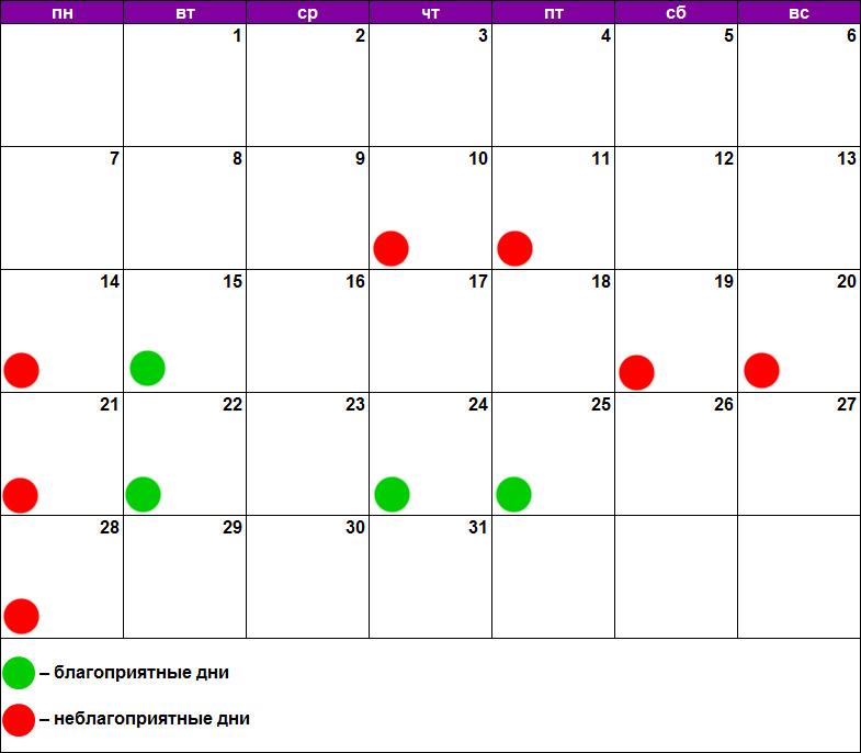 Лунный календарь химической завивки октябрь 2019
