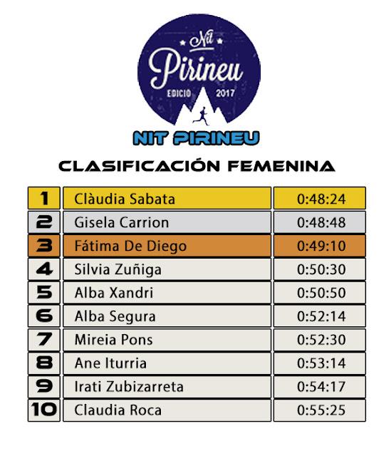 Clasificación Femenina NIT PIRINEU 2017