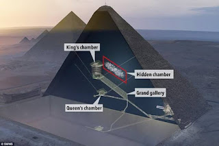 Pyramids tunnels, Pyramids chambers
