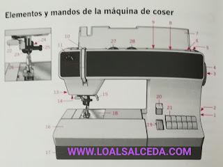 Partes maquina de coser Pfaff select 4.2