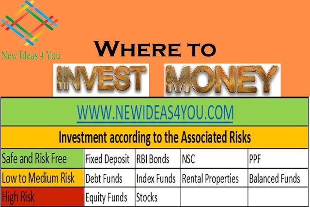 Where to Invest Money during the coronavirus pandemic in India.
