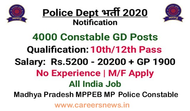 Madhya Pradesh MPPEB MP Police Constable Online Form 2021 || MP Police Job Online Form 2021 || Careers News