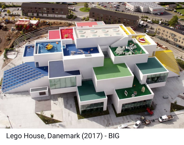 Bảo tàng Lego House