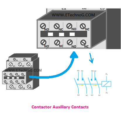 Contactor Auxiliary Contacts
