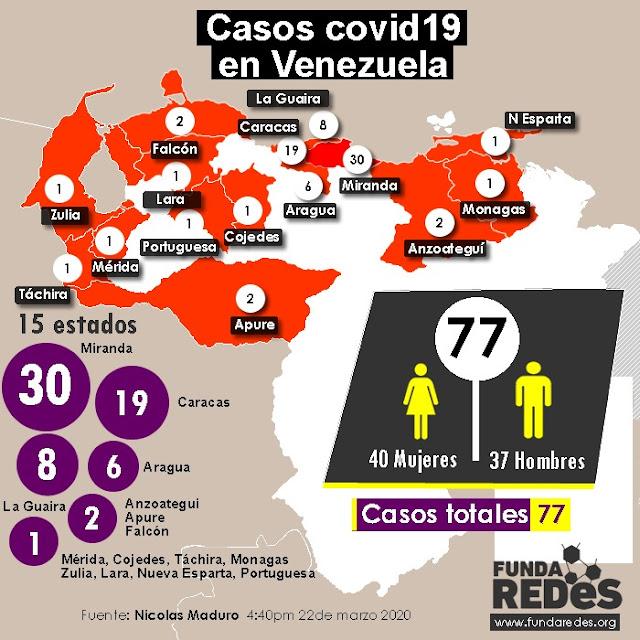 REPORTE: A una semana de la cuarentena en Apure; 2 casos de Covid-19, colas, acatamiento y fallas en servicios públicos.