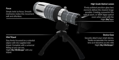 Win a Telescope for Your iPhone From iCandiApps Giveaway