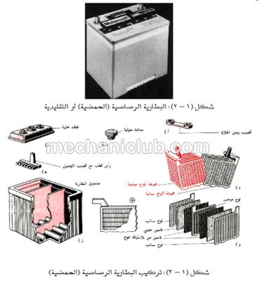 تحميل كتاب بطارية السيارة و تشخيص الأعطال PDF