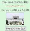 HC OJAS Stenographer Recruitment Notification for 10 Posts @ hc-ojas.gujarat.gov.in