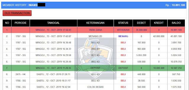 Bukti Jakpot Togel Singapura 13 October 2019