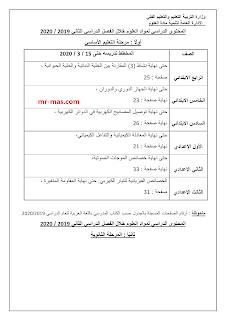 المقرر في مادة العلوم حتى 15 مارس 2020 على جميع الصفوف: