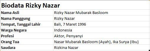 Profil dan Biodata Artis Rizky Nazar