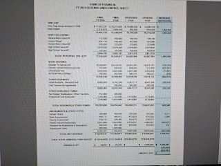 sheet showing the two additions of $75 and the set aside of $850K