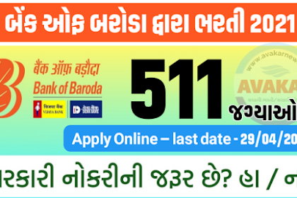 Bank of Baroda (BOB) Recruitment Notification 2021丨Apply Online for 511 Various manager Posts