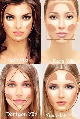 Yüz Şekline Göre kontür ve aydınlatıcı uygulama